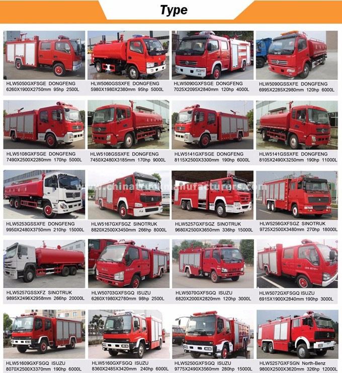 CLW Fire fighting truck manufacturers