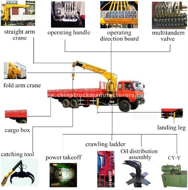 CWL Truck mounted crane Factory