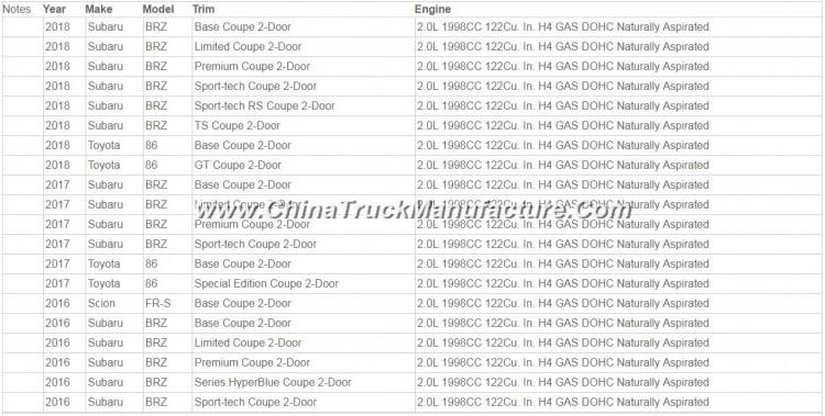 17801-22020 Air Filter For Corolla E120 E130 2001-2007 1.4L 1.6L 1.8L